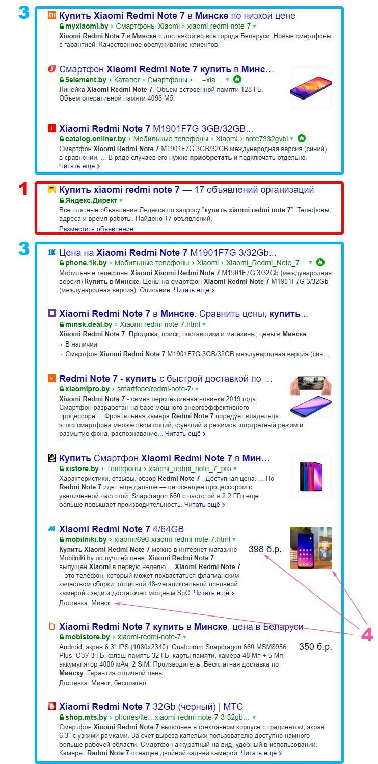 Продвижение в Яндекс.Маркете